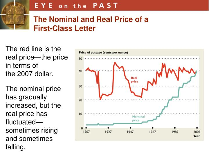 The Nominal and Real Price of a First-Class Letter