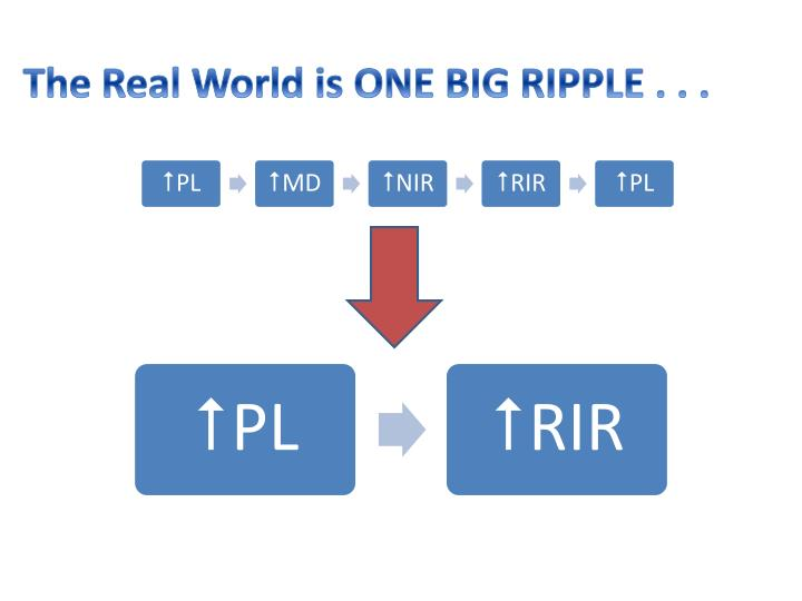 The Real World is ONE BIG RIPPLE . . .