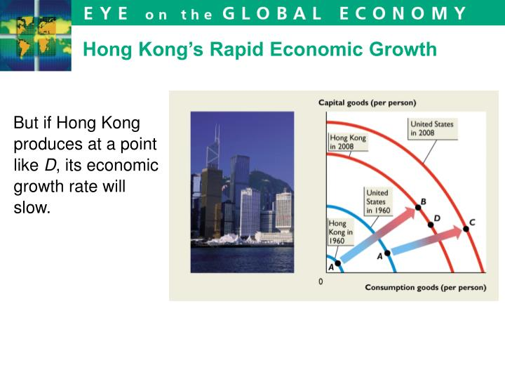 Hong Kong's Rapid Economic Growth