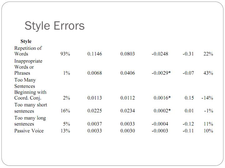 Style Errors