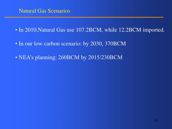 Natural Gas Scenarios