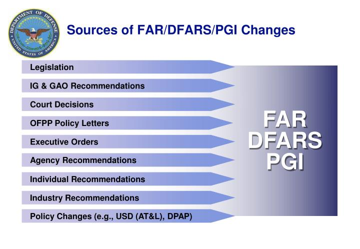 Sources of FAR/DFARS/PGI Changes