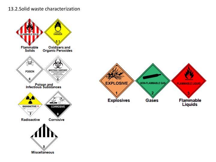 13.2.Solid waste characterization