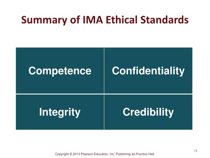 an overview of ethical behavior Ethical marketing in general ethical marketing is a philosophy that focus focuses on honesty, fairness and responsibility though wrong and right are subjective, a general set of guidelines can be put in place to ensure the company's intent is broadcasted and achieved.