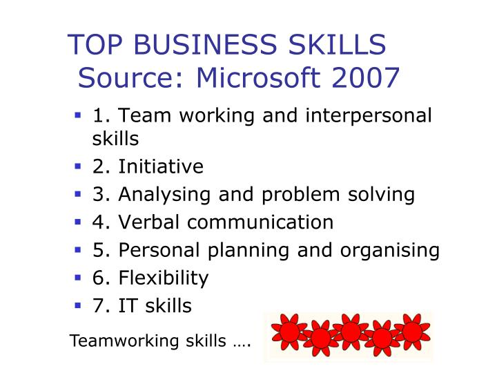TOP BUSINESS SKILLS
