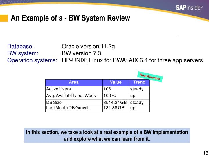 An Example of a - BW System Review