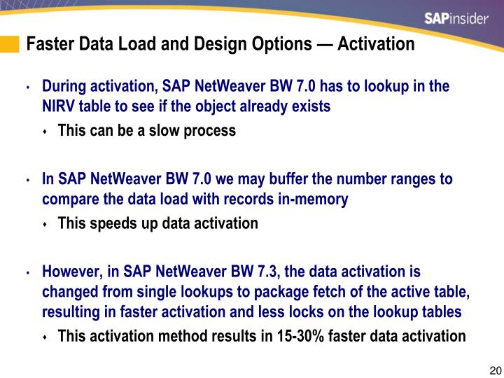 Faster Data Load and Design Options — Activation