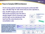 fixes to complex edw architecture