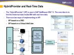 hybridprovider and real time data