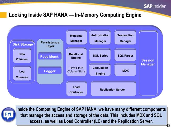 Looking Inside SAP HANA — In-Memory Computing Engine