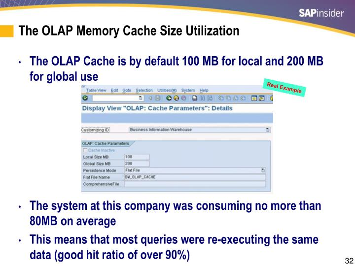 The OLAP Memory Cache Size Utilization