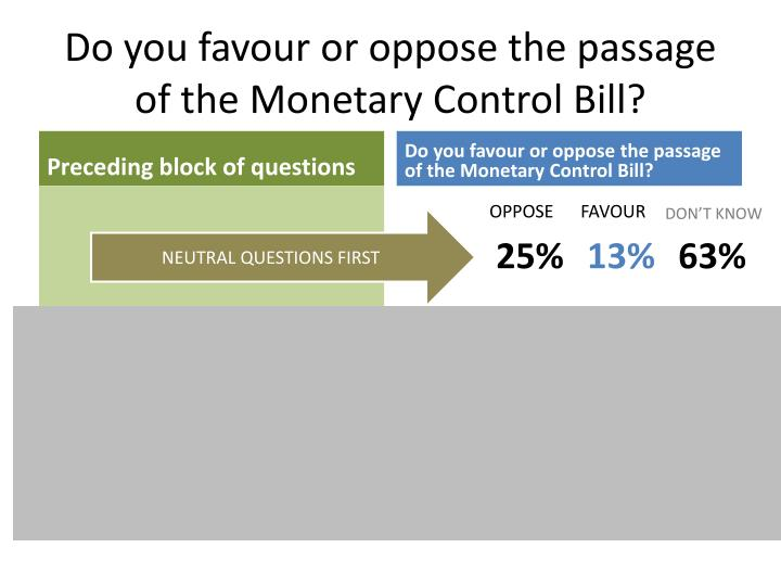 Do you favour or oppose the passage of the Monetary Control Bill?