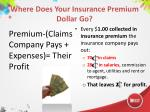 where does your insurance premium dollar go