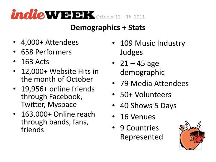 Demographics + Stats