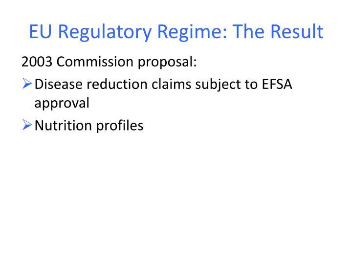 EU Regulatory Regime: The Result
