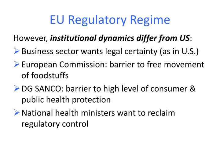 EU Regulatory Regime
