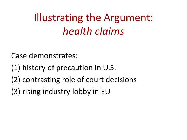 Illustrating the Argument: