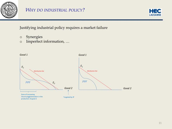 Why do industrial policy?