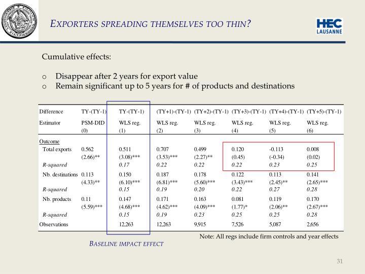 Exporters s