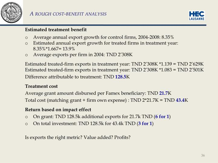 A rough cost-benefit analysis