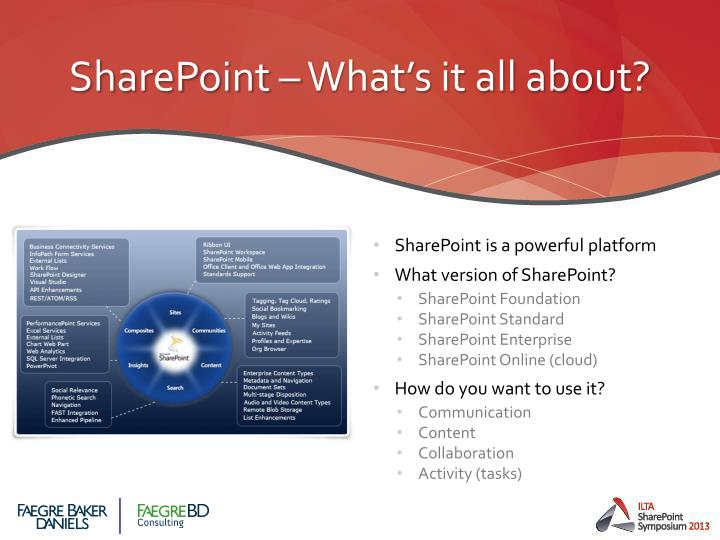 SharePoint – What's it all about?