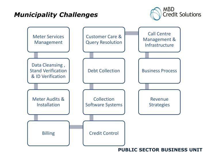 Municipality Challenges
