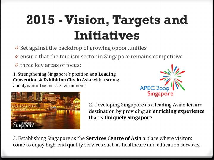 2015 - Vision, Targets and Initiatives