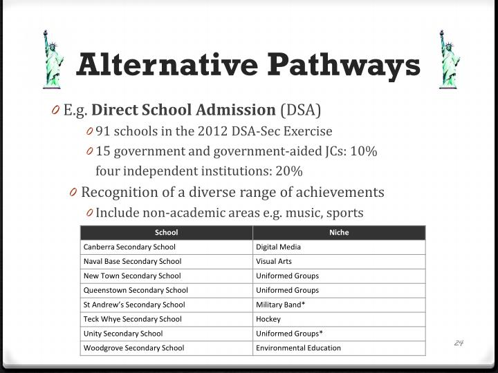 Alternative Pathways