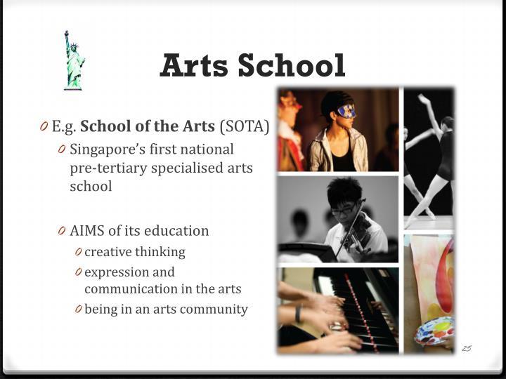 Arts School