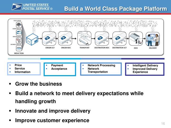 Build a World Class Package Platform