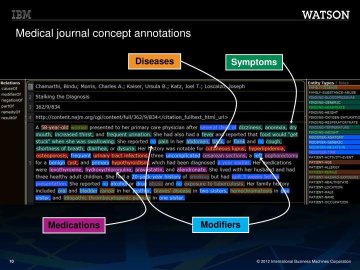 Medical journal concept annotations