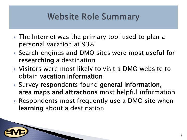 Website Role Summary