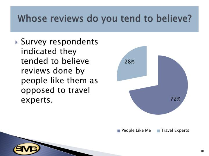 Whose reviews do you tend to believe?
