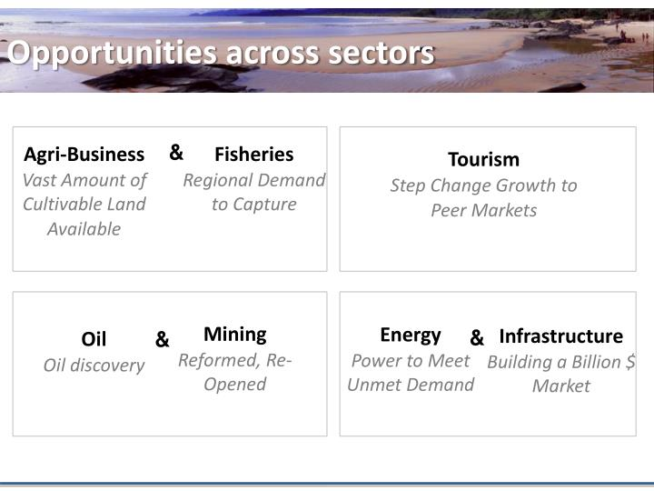 Opportunities across sectors