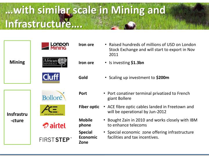 …with similar scale in Mining and Infrastructure….