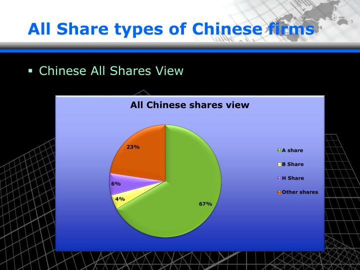 All Share types of Chinese firms