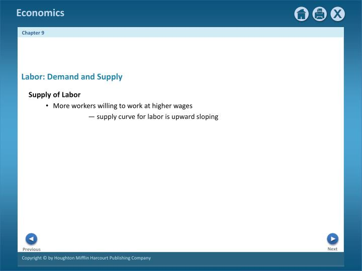 Labor: Demand and Supply