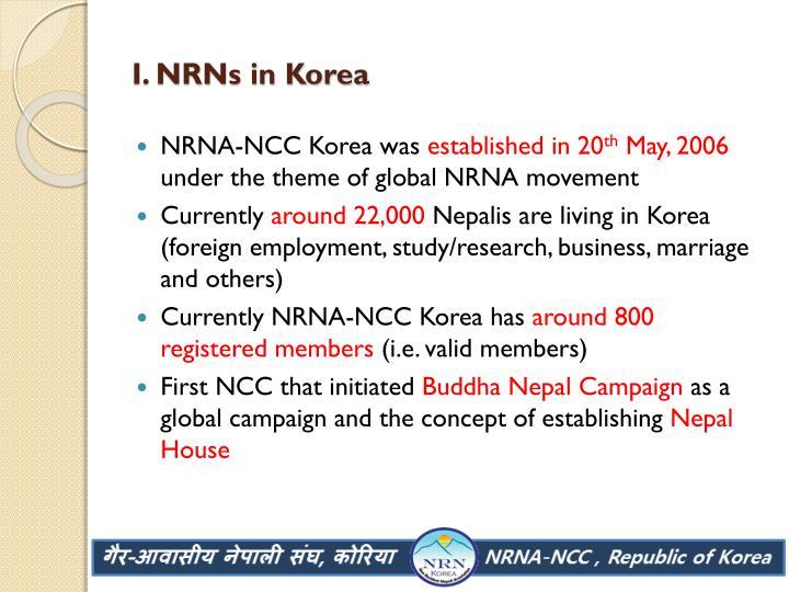 I. NRNs in Korea