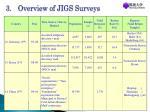 3 overview of jigs surveys