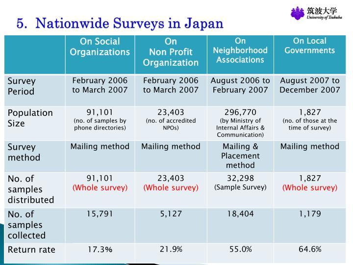 5.  Nationwide Surveys in Japan