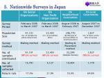5 nationwide surveys in japan