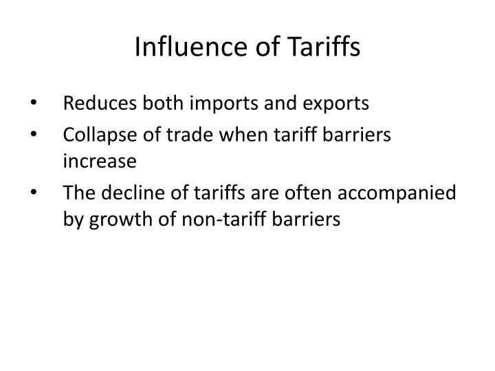 Influence of Tariffs