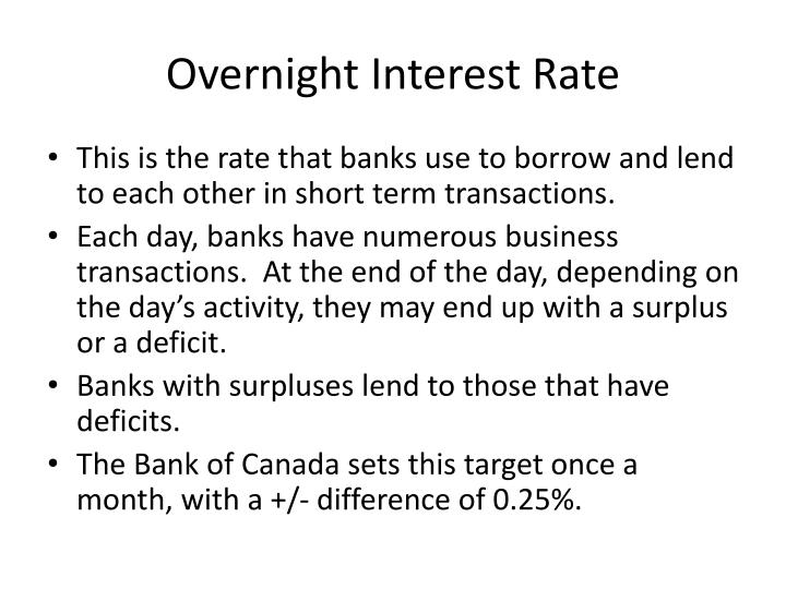 Overnight Interest Rate