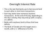 overnight interest rate