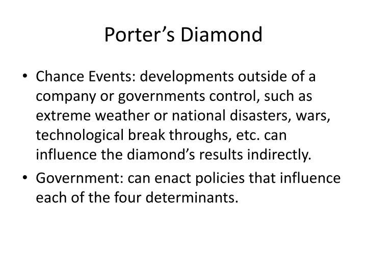 Porter's Diamond