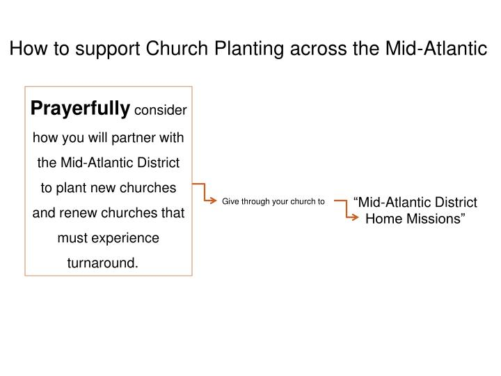 How to support Church Planting across the Mid-Atlantic