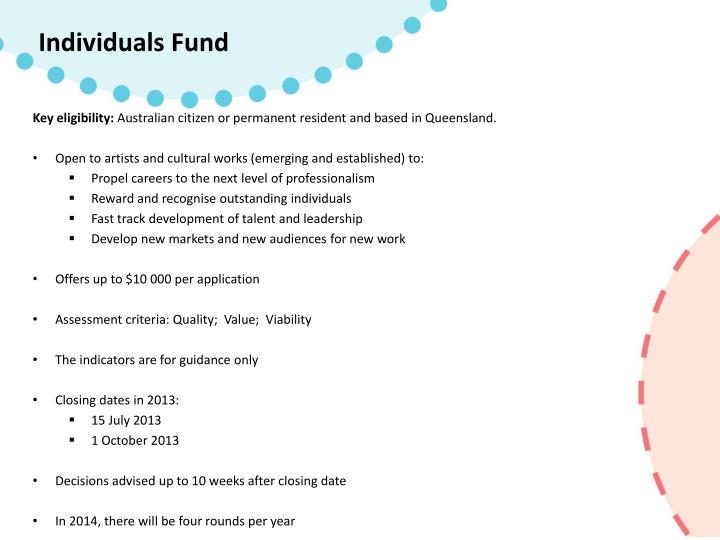 Individuals Fund