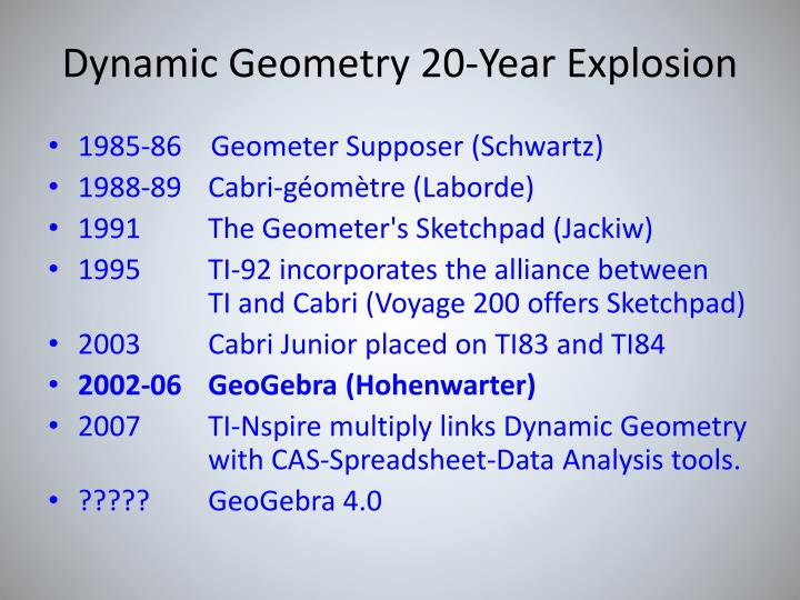 Dynamic Geometry 20-Year Explosion