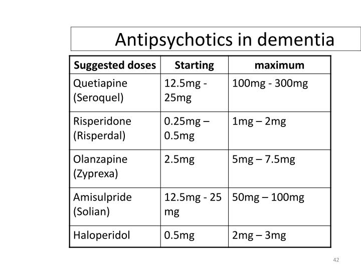 Antipsychotics in dementia