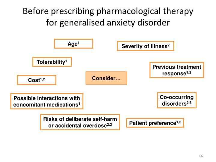 Before prescribing pharmacological therapy